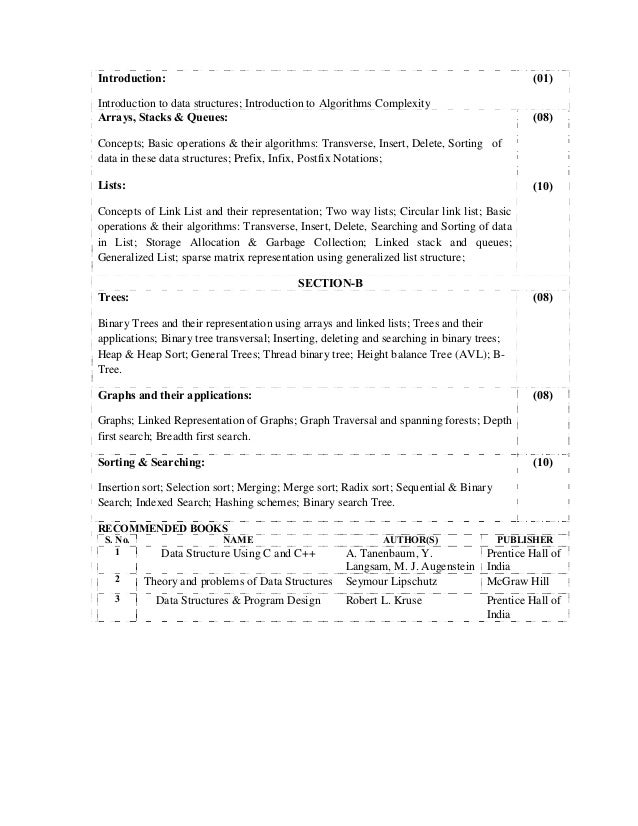 panjab university uiet it syllabus 2014 15