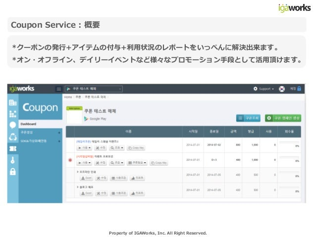 20140716 coupon service_guide_ver.1.0(jpn) Slide 2