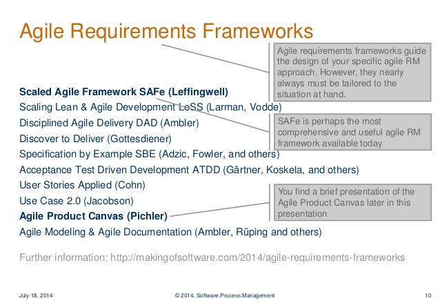 agile software requirements template - managing requirements in agile development best