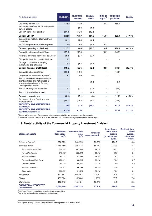 half yearly financial statement of grameenphone Sub: annual report for the year ended 31st december 2016 dear sir(s)  grameen phone ltd, esquire group, mir group  pedrollo (nk) ltd, php  half yearly financial statements before submission to the board for.