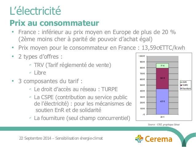 Panamora energetique - Contribution au service public de l electricite ...