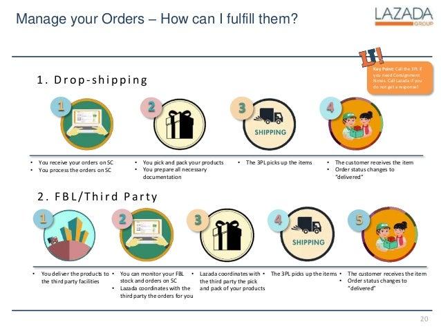 order fulfilment