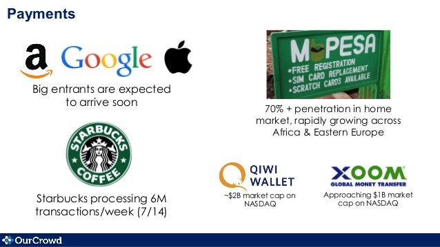 Payments Starbucks processing 6M transactions/week (7/14) 70% + penetration in home market, rapidly growing across Africa ...