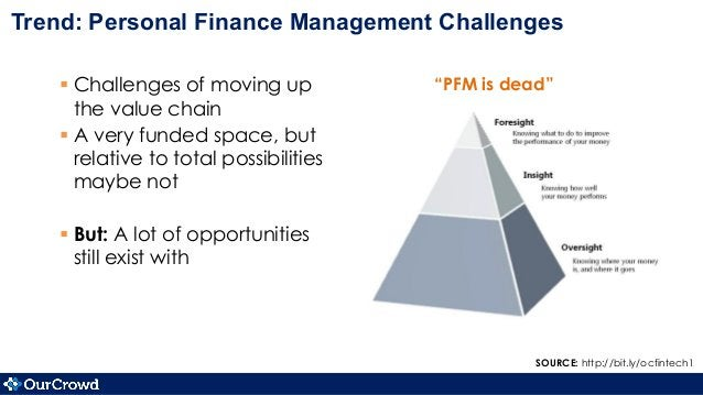 §Challenges of moving up the value chain §A very funded space, but relative to total possibilities maybe not §But: A...