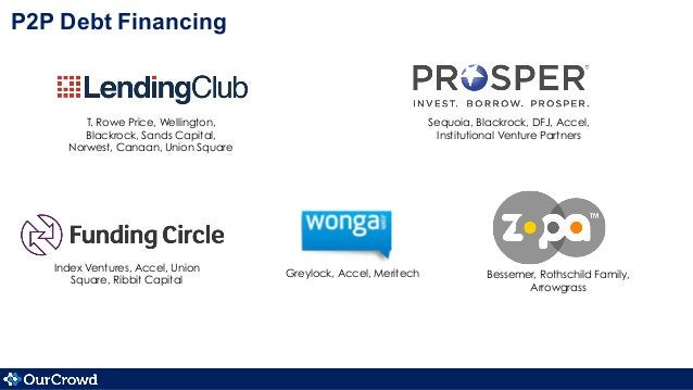 P2P Debt Financing Sequoia, Blackrock, DFJ, Accel, Institutional Venture Partners T. Rowe Price, Wellington, Blackrock, Sa...