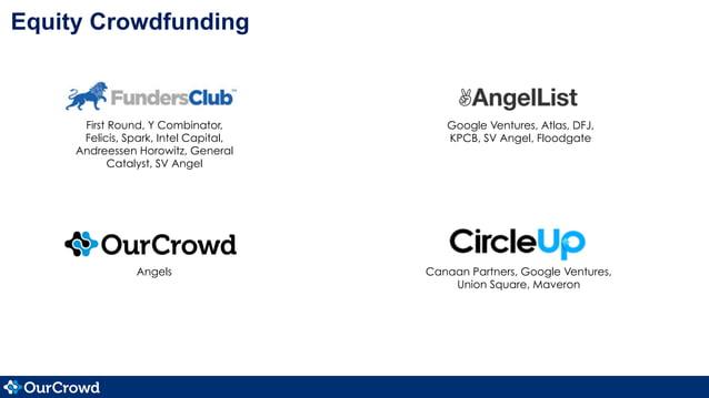 Equity Crowdfunding Angels Google Ventures, Atlas, DFJ, KPCB, SV Angel, Floodgate First Round, Y Combinator, Felicis, Spar...
