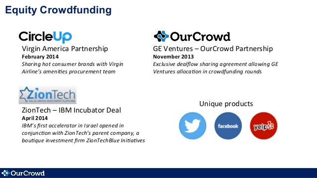 Equity Crowdfunding Virgin  America  Partnership   February  2014   Sharing  hot  consumer  brands  with...