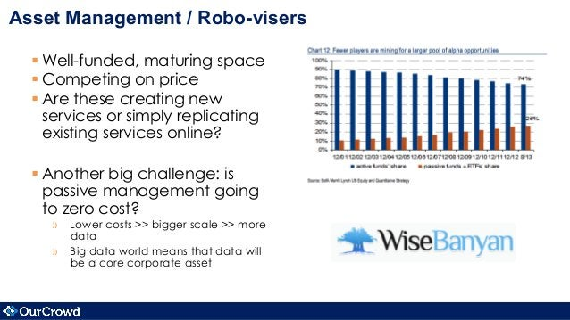 Asset Management / Robo-visers §Well-funded, maturing space §Competing on price §Are these creating new services or ...