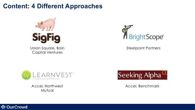 Content: 4 Different Approaches Accel, Northwest Mutual Union Square, Bain Capital Ventures Steelpoint Partners Accel, Ben...