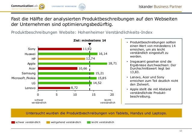 12 Fast die Hälfte der analysierten Produktbeschreibungen auf den Webseiten der Unternehmen sind optimierungsbedürftig. Pr...