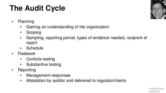 @RealGeneKim @jdeluccia The Audit Cycle ▪ Planning ▪ Gaining an understanding of the organization ▪ Scoping ▪ Sampling, re...