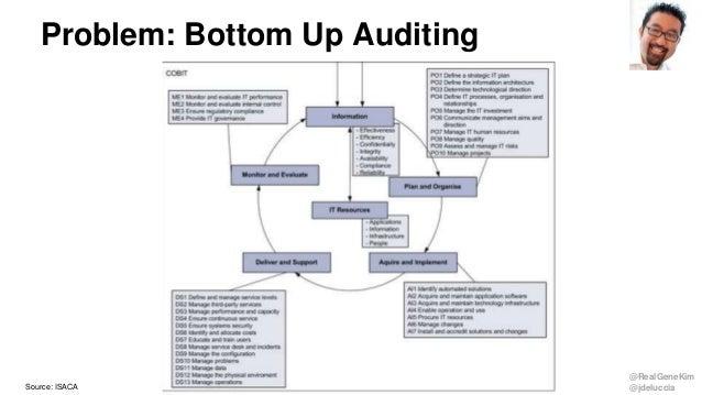 @RealGeneKim @jdeluccia Problem: Bottom Up Auditing Source: ISACA