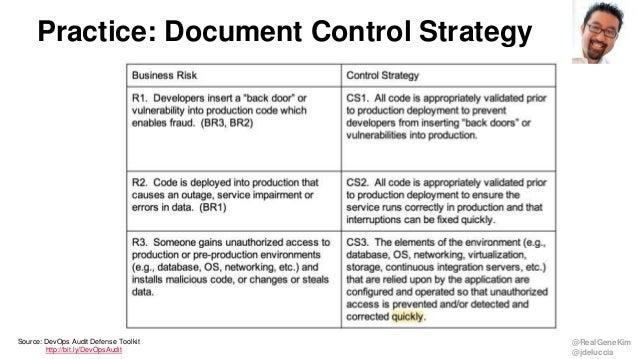 @RealGeneKim @jdeluccia Practice: Document Control Strategy Source: DevOps Audit Defense Toolkit http://bit.ly/DevOpsAudit