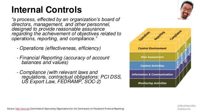 "@RealGeneKim @jdeluccia Internal Controls ""a process, effected by an organization's board of directors, management, and ot..."