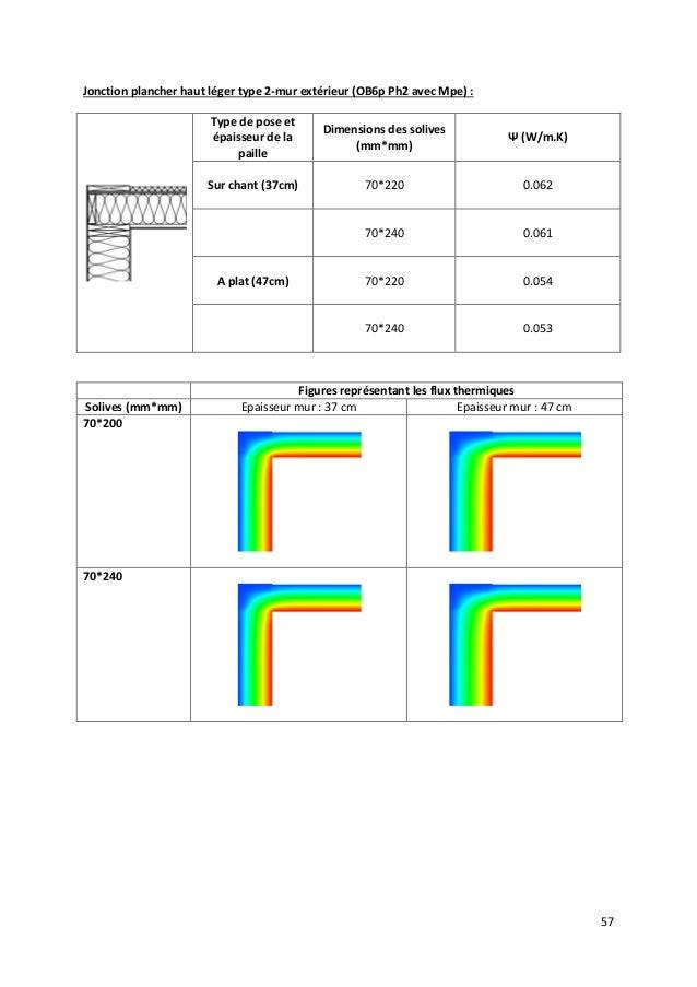 Rainbow by ecs 3 com norms cahier des valeurs de ponts for Papier peint angle sortant