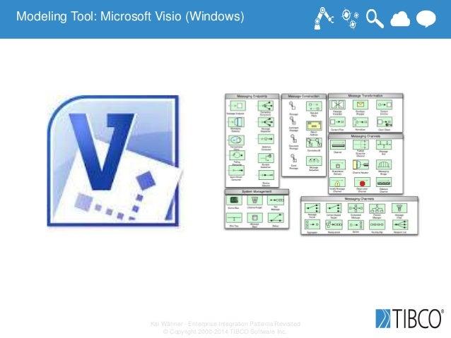 Kai Wähner - Enterprise Integration Patterns Revisited © Copyright 2000-2014 TIBCO Software Inc. Modeling Tool: Microsoft ...
