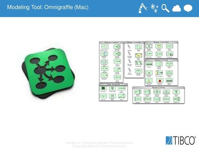 Kai Wähner - Enterprise Integration Patterns Revisited © Copyright 2000-2014 TIBCO Software Inc. Modeling Tool: Omnigraffl...