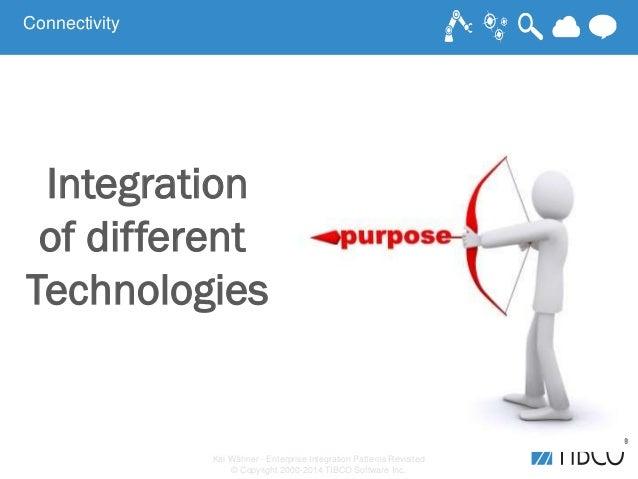 Kai Wähner - Enterprise Integration Patterns Revisited © Copyright 2000-2014 TIBCO Software Inc. Integration of different ...
