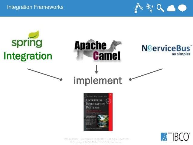 Kai Wähner - Enterprise Integration Patterns Revisited © Copyright 2000-2014 TIBCO Software Inc. Integration implement Int...