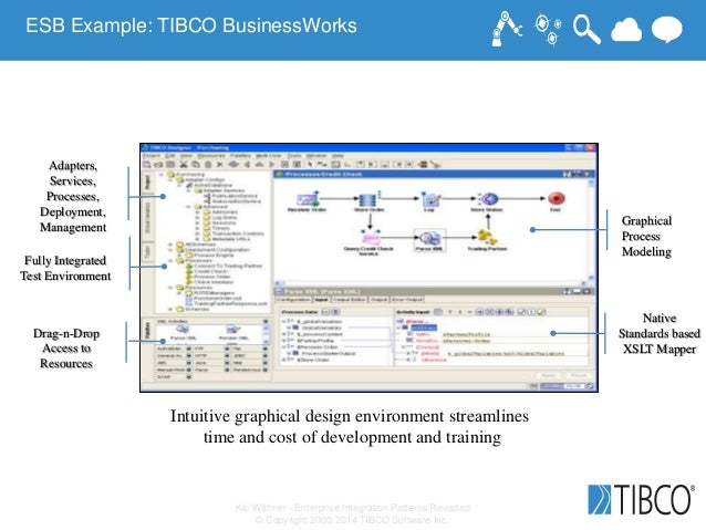 Tibco Integration Design Patterns