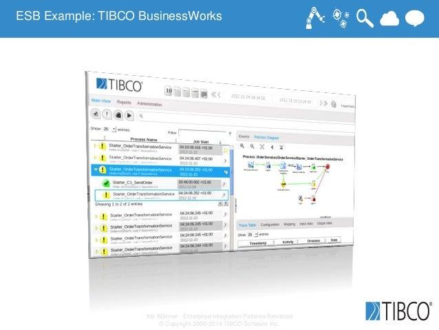 Kai Wähner - Enterprise Integration Patterns Revisited © Copyright 2000-2014 TIBCO Software Inc. ESB Example: TIBCO Busine...