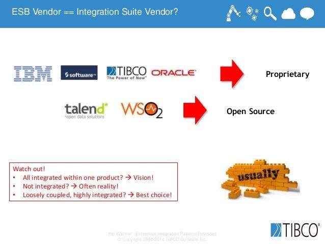 Kai Wähner - Enterprise Integration Patterns Revisited © Copyright 2000-2014 TIBCO Software Inc. Open Source Proprietary E...