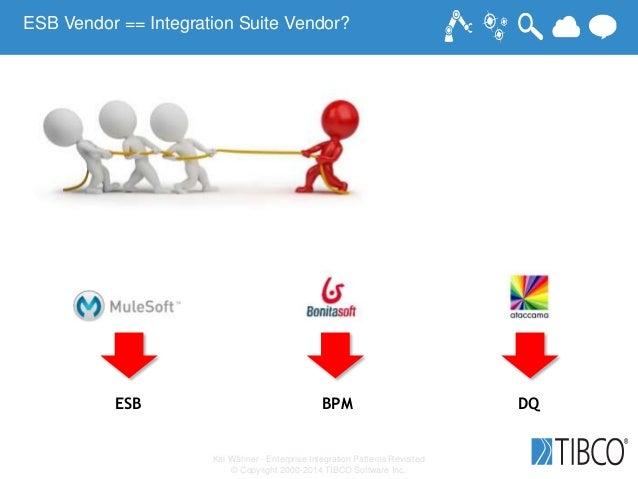 Kai Wähner - Enterprise Integration Patterns Revisited © Copyright 2000-2014 TIBCO Software Inc. ESB Vendor == Integration...