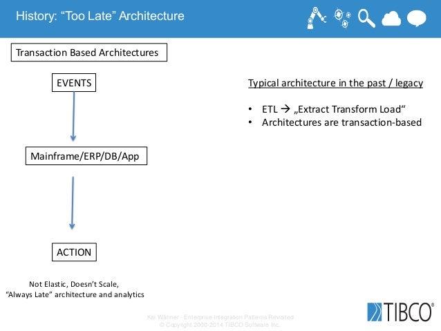 "Kai Wähner - Enterprise Integration Patterns Revisited © Copyright 2000-2014 TIBCO Software Inc. History: ""Too Late"" Archi..."