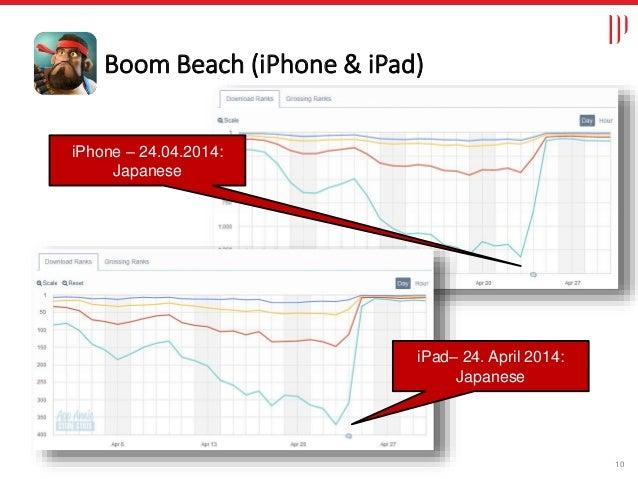10 Boom Beach (iPhone & iPad) iPad– 24. April 2014: Japanese iPhone – 24.04.2014: Japanese