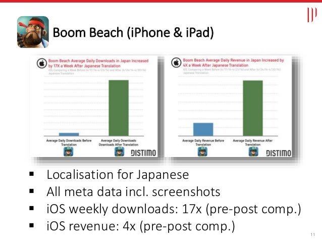 11 Boom Beach (iPhone & iPad)  Localisation for Japanese  All meta data incl. screenshots  iOS weekly downloads: 17x (p...