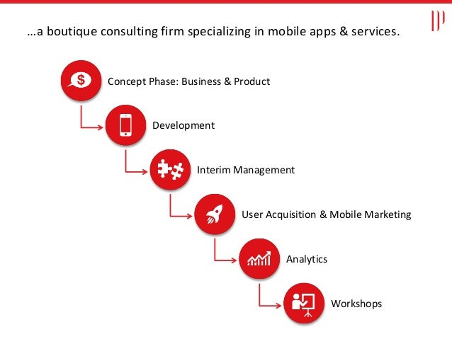 …a boutique consulting firm specializing in mobile apps & services. Concept Phase: Business & Product Development Interim ...