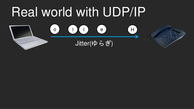 Hello Jitter(ゆらぎ) Real world with UDP/IP