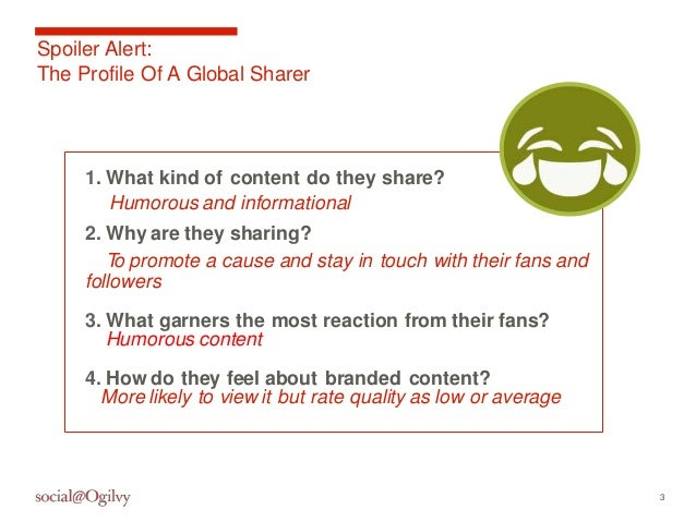 Why do people share on social media? Global survey results Slide 3