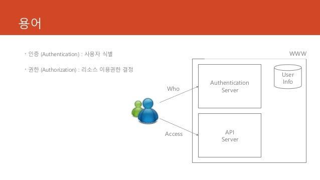 20140820 멀티플랫폼 인증서버_개발 Slide 2