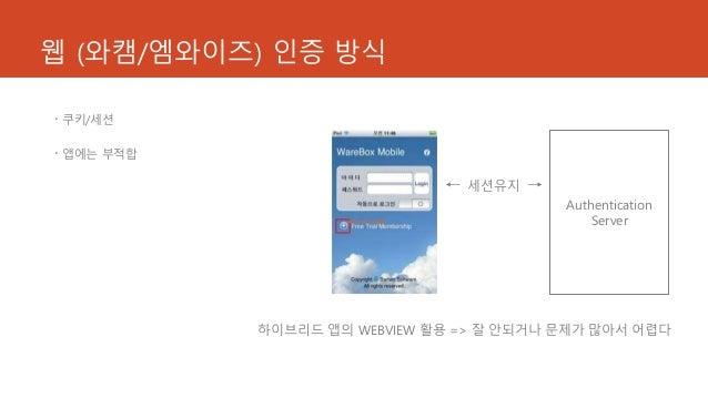 20140820 멀티플랫폼 인증서버_개발 Slide 3