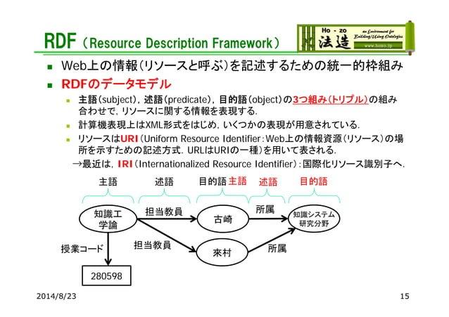 RDF(Resource Description Framework)  Web上の情報(リソースと呼ぶ)を記述するための統一的枠組み  RDFのデータモデル  主語(subject),述語(predicate),目的語(object)の...