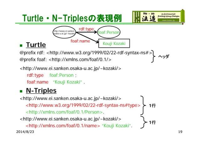 Turtle・N-Triplesの表現例  Turtle @prefix rdf: <http://www.w3.org/1999/02/22-rdf-syntax-ns#> @prefix foaf: <http://xmlns.com/f...