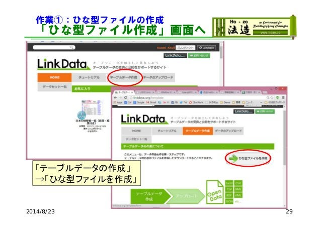 作業①:ひな型ファイルの作成 「ひな型ファイル作成」画面へ 2014/8/23 29 「テーブルデータの作成」 →「ひな型ファイルを作成」