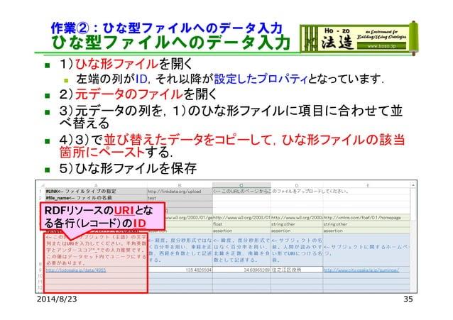 作業②:ひな型ファイルへのデータ入力 ひな型ファイルへのデータ入力 2014/8/23 35  1)ひな形ファイルを開く  左端の列がID,それ以降が設定したプロパティとなっています.  2)元データのファイルを開く  3)元データの列...
