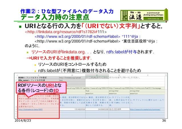 作業②:ひな型ファイルへのデータ入力 データ入力時の注意点  URIとなる行の入力を「(URIでない)文字列」とすると, <http://linkdata.org/resource/rdf1s1782i#111> <http://www.w3...