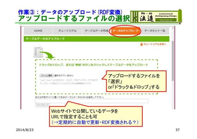 作業③:データのアップロード(RDF変換) アップロードするファイルの選択 2014/8/23 37 アップロードするファイルを 「選択」 or「ドラック&ドロップ」する Webサイトで公開しているデータを URLで指定することも可 (→定期的...