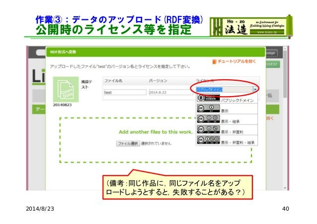 作業③:データのアップロード(RDF変換) 公開時のライセンス等を指定 2014/8/23 40 (備考:同じ作品に,同じファイル名をアップ ロードしようとすると,失敗することがある?)