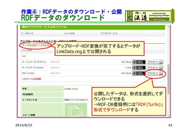 作業④:RDFデータのダウンロード・公開 RDFデータのダウンロード 2014/8/23 42 アップロード・RDF変換が完了するとデータが LinkData.org上で公開される 公開したデータは,形式を選択してダ ウンロードできる →RDF...