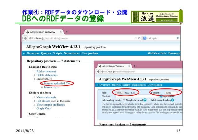 作業④:RDFデータのダウンロード・公開 DBへのRDFデータの登録 2014/8/23 45