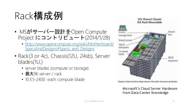 Rack構成例 • MSがサーバー設計をOpen Compute Project にコントリビュート(2014/1/28) • http://www.opencompute.org/wiki/Motherboard/ SpecsAndDesig...