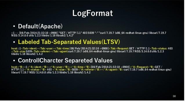 """30  LogFormat  ● Default(Apache)  ::1 - - [08/Feb/2014:21:32:10 +0900] """"GET / HTTP/1.1"""" 403 5039 """"-"""" """"curl/7.19.7 (x86_64-..."""