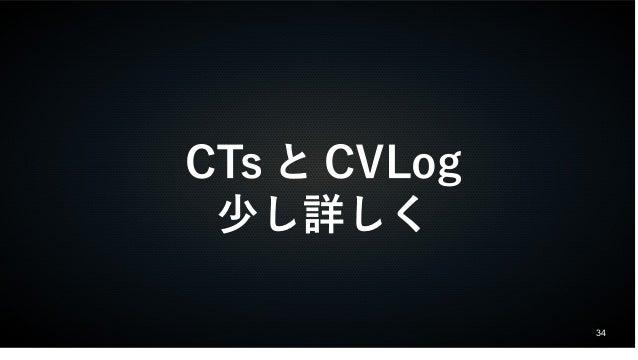 34  CTsとCVLog  少し詳しく