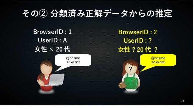 71  その② 分類済み正解データからの推定  BrowserID : 1  UserID : A  女性× 20代  BrowserID : 2  UserID : ?  女性? 20代 ?  @cosme  zexy.net  @cosme...