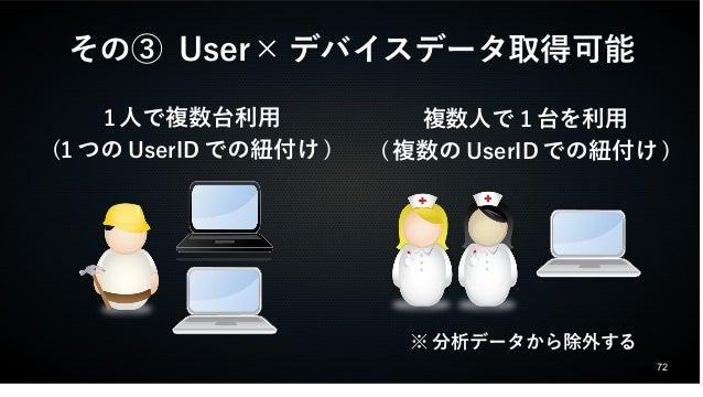 72  その③ User×デバイスデータ取得可能  1人で複数台利用  (1つのUserIDでの紐付け)  複数人で1台を利用  (複数のUserIDでの紐付け)  ※分析データから除外する