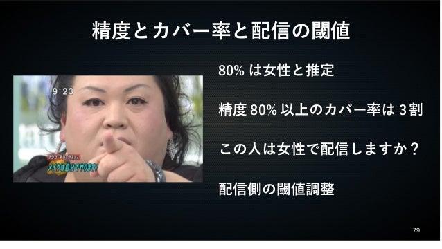 79  精度とカバー率と配信の閾値  80%は女性と推定  精度80%以上のカバー率は3割  この人は女性で配信しますか?  配信側の閾値調整